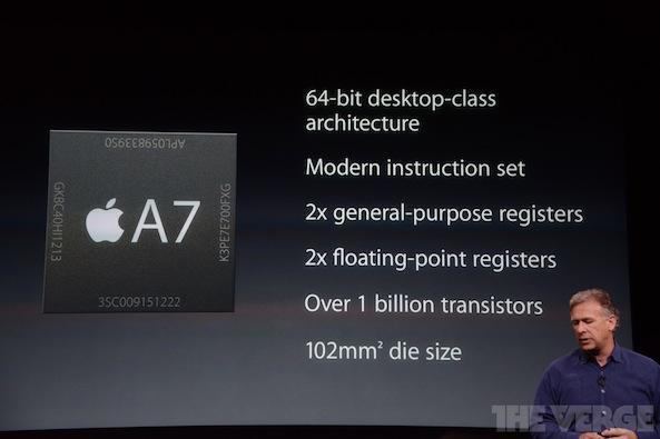 A7-Chip