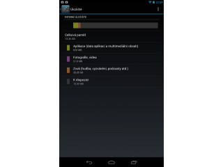 Prostředí Jelly Bean u Nexus 7
