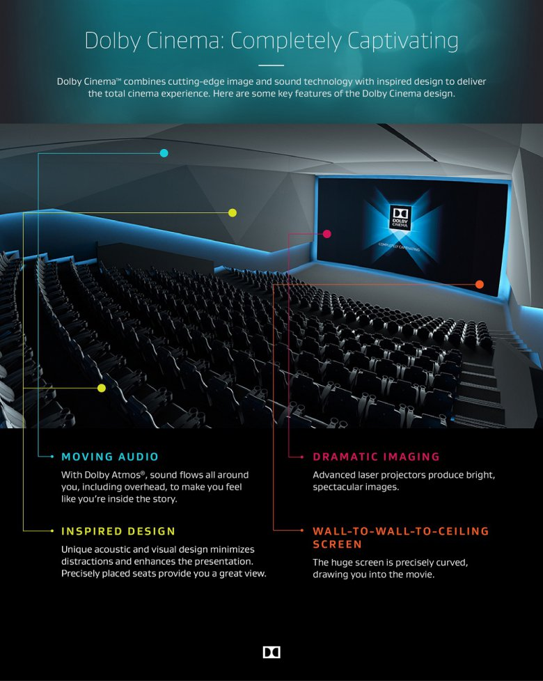 Dolby Cinema Text