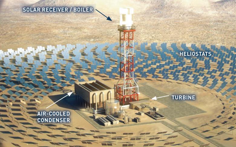Ge Solar 2