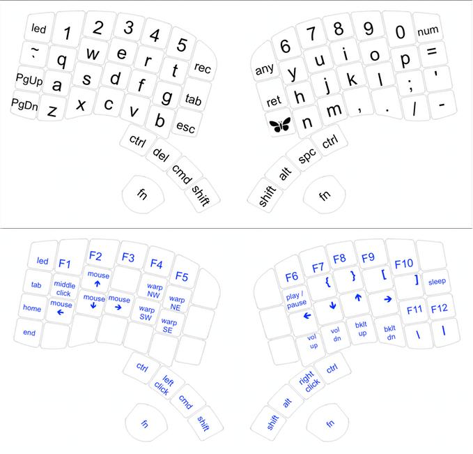 Keyboard Model 01