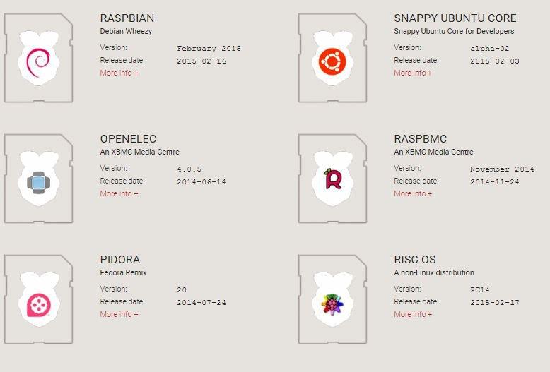 Raspberry Os