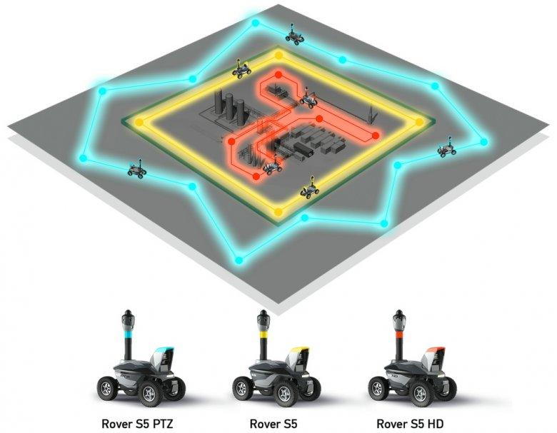 Smp Robot 15