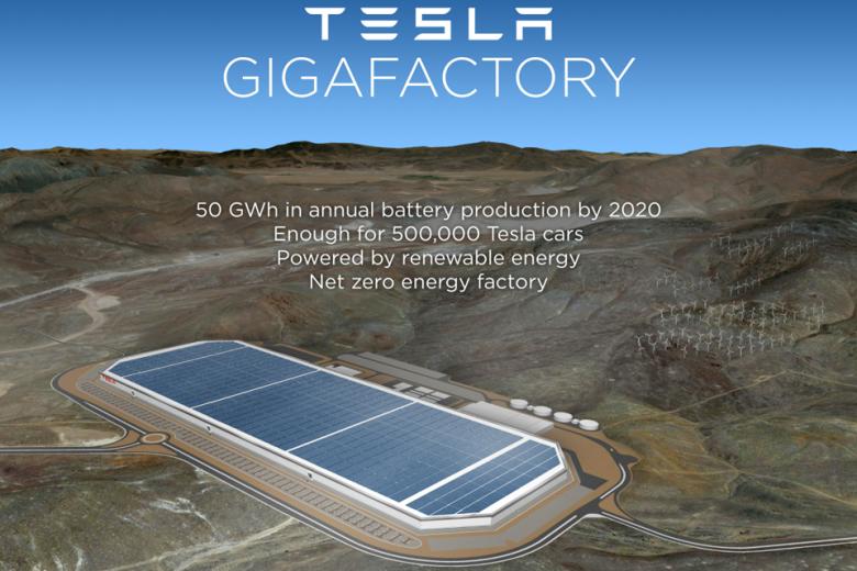 Tesla Gigafactory 960