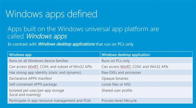 Windowsapps