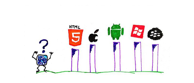 201209-cross-platform-apps