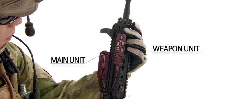Rail Gun Kick