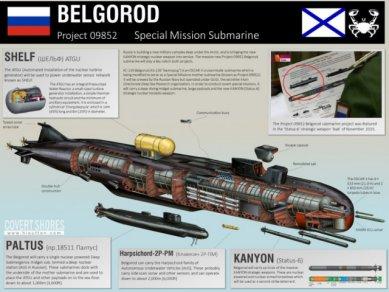 Ponorka A Torpedo