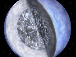 Diamond Star Perex