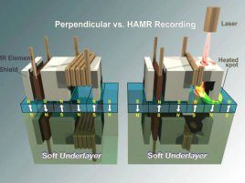 Perpendicular vs. Heat Assisted Magnetic Recording (HAMR)