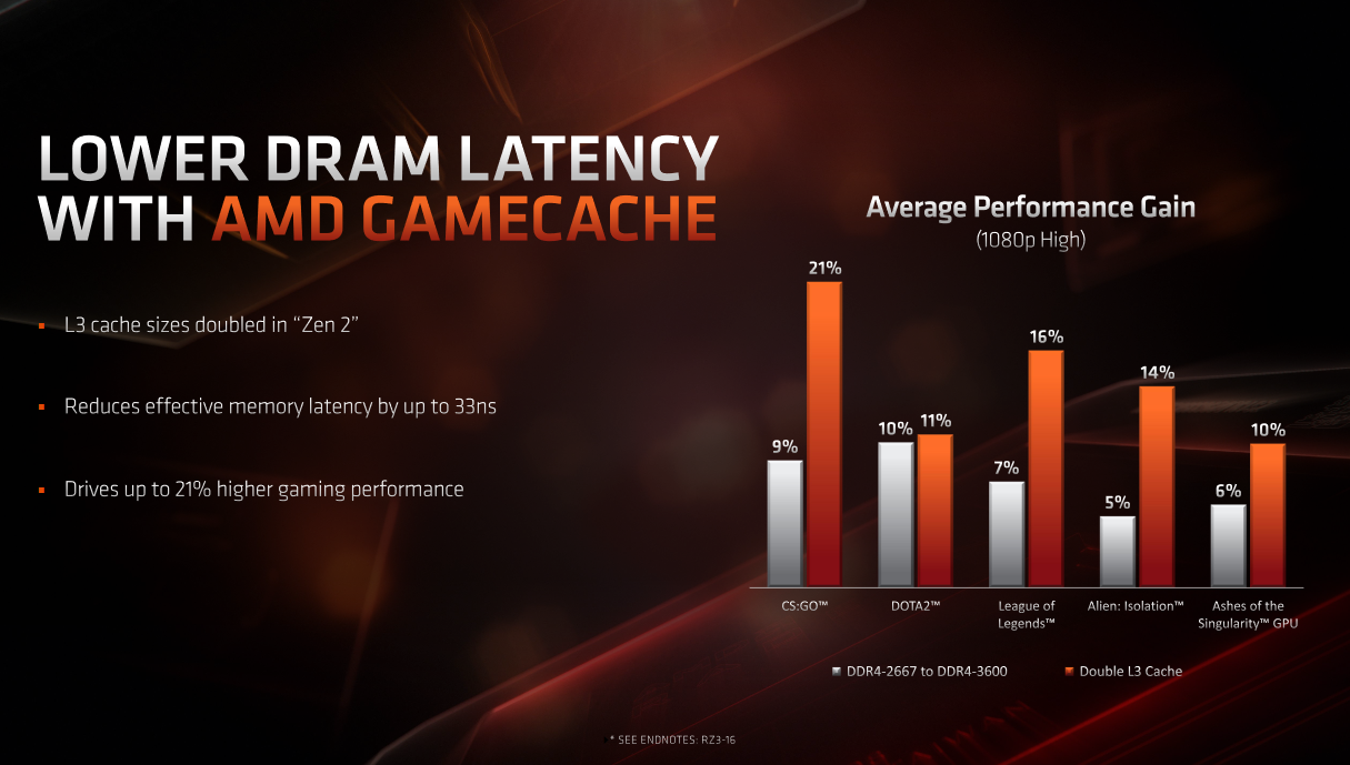 REVIEW: AMD Ryzen 9 3900X – Twelve Cores Enter Mainstream